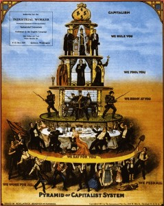 Pyramid of Capitalist System, old propaganda poster