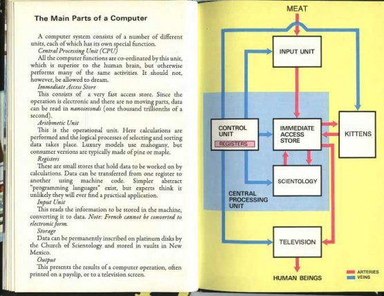 how-it-works-the-computer-ladybird-books-1978-boingboing-photoshop